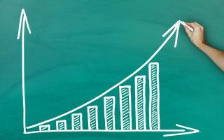Сколько составляет лимит по страховым взносам в 2019 году
